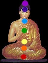 Chakra Buddha
